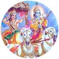 Книги о Бхагавад-Гите